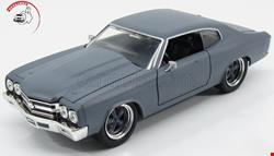 Dom's Chevy  Chevelle 454ss 1970